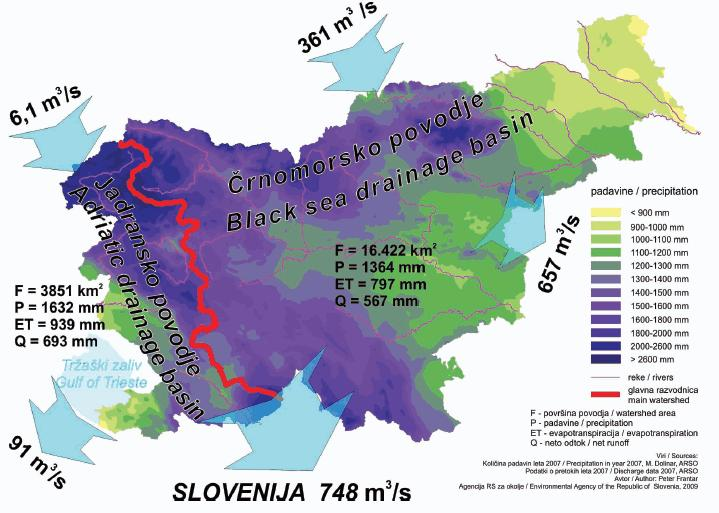 Water balance elements by river basins in Slovenia in 2007